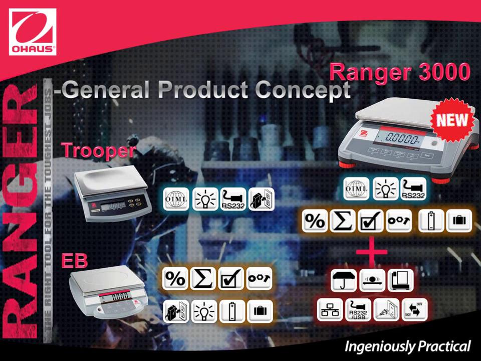 Vergleich Ohaus Ranger 3000 mit Ohaus Trooper und EB