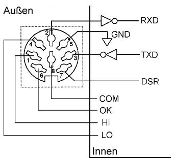 Schnittstellenkarte HC-OP-04i mit RS-232 und Relaisausgängen