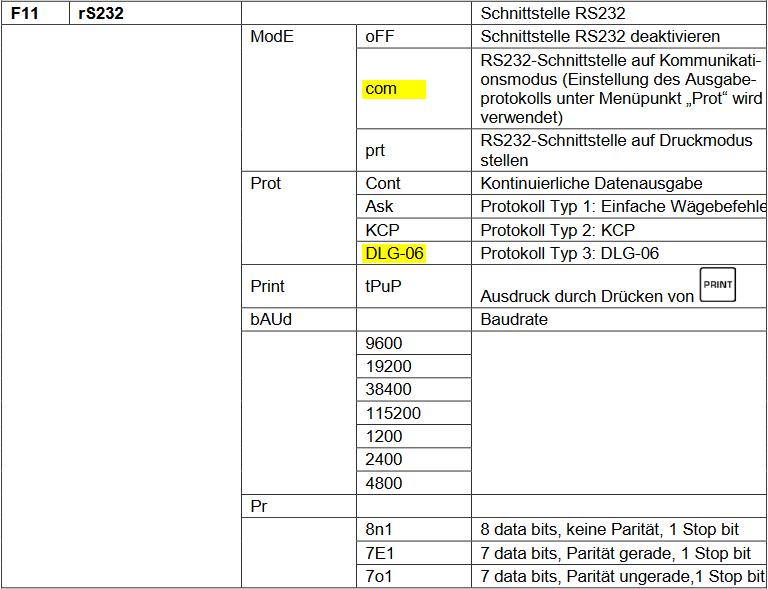 Ladenwaage Kern RPB Einstellungen RS-232-Schnittstelle
