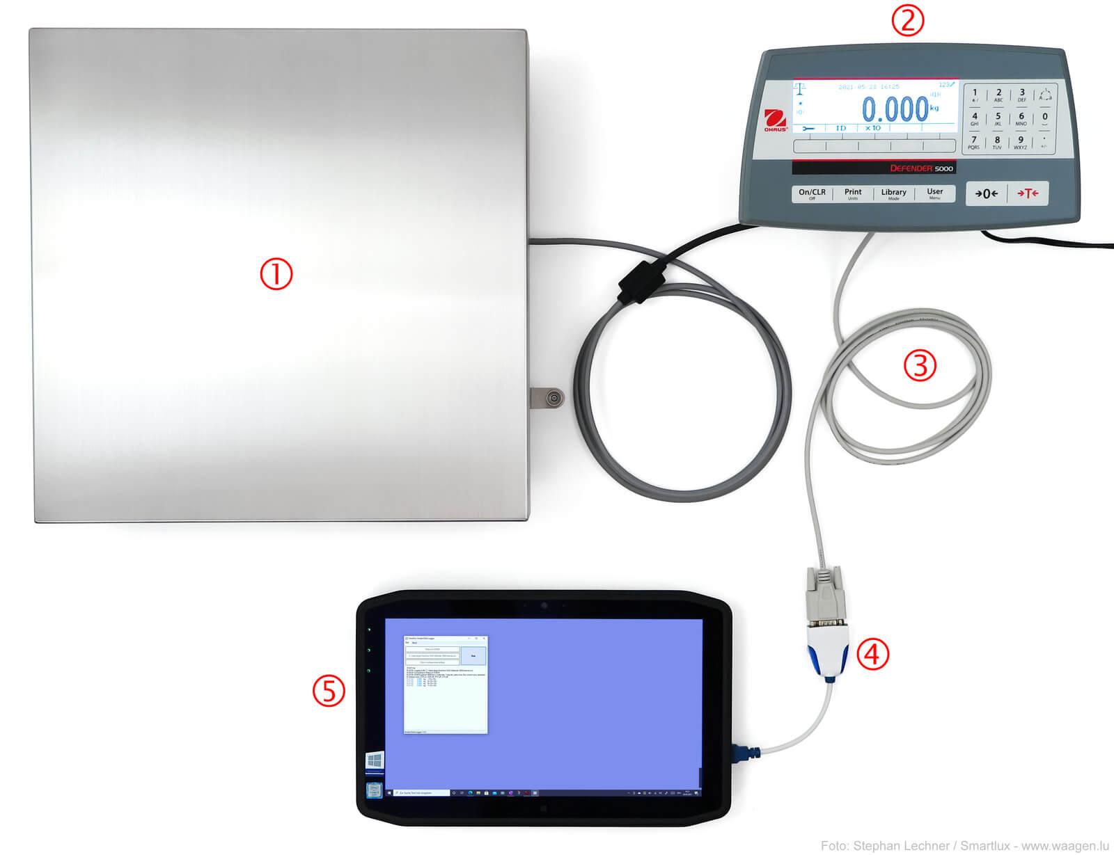 Waage Ohaus Defender 5000 mit PC und Software